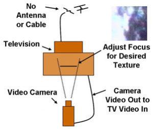 (c)aaevp2004_video_setup