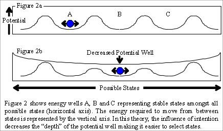 energy-wells
